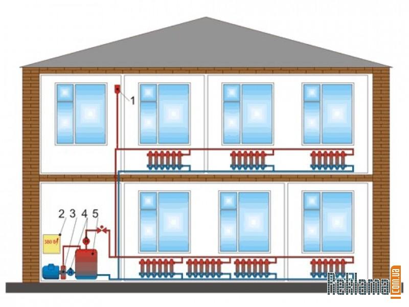 Система отопления 2 этажного дома