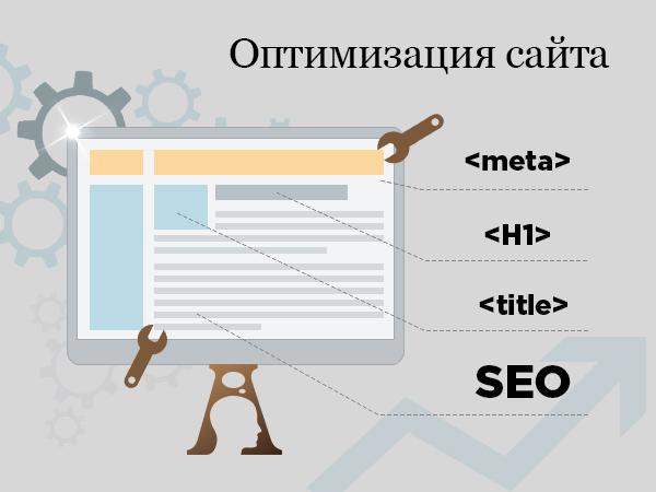 Оптимизация сайта.