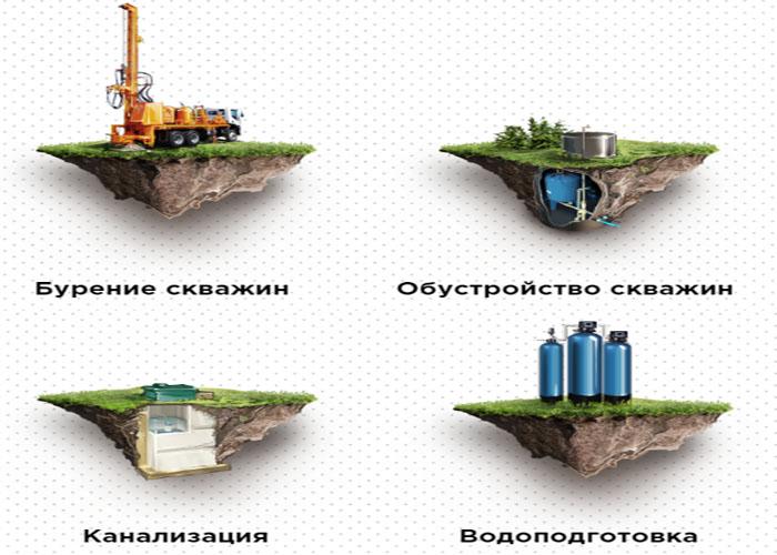 Бурение скважин в Москве и Московской области