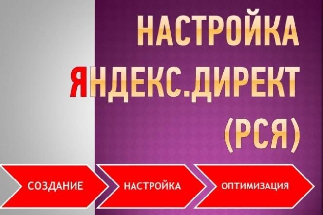 Настрою РСЯ в Яндекс Директ