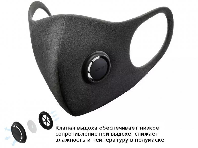 Маски защитные и респираторы купить с доставкой в Москве
